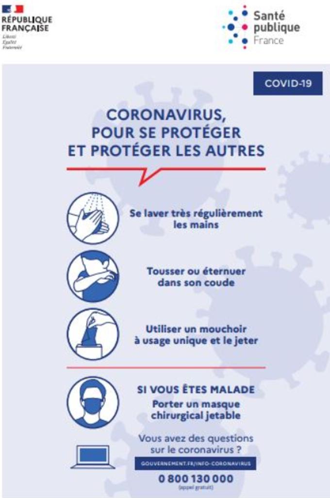 CORONAVIRUS : LES GESTES A ADOPTER